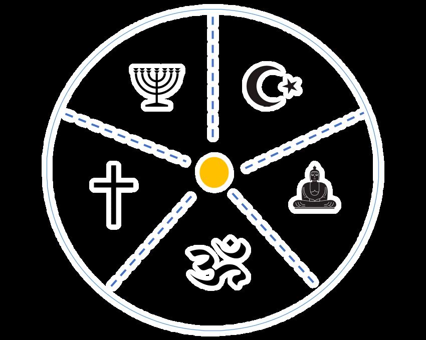"""Ausstellung """"Fünf Religionen"""""""